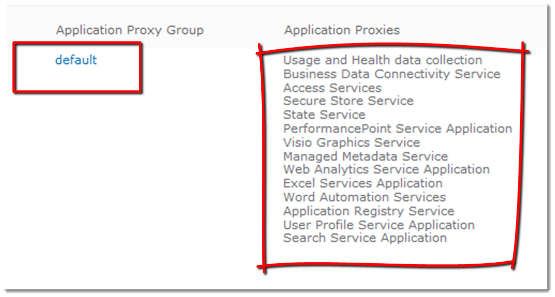 Service-Applications-proxy-default How to set up a Content Type Hub in SharePoint 2010