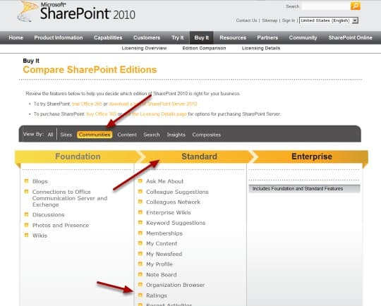 Ratings_Comes_With_SharePoint_2010_Standard.png