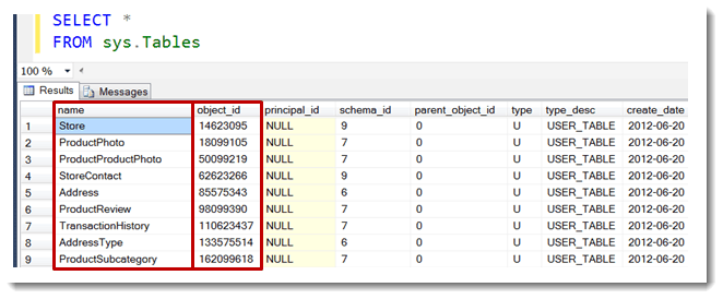 Learn, Share, Apply – a blog by Harsh Shah on SQL Server