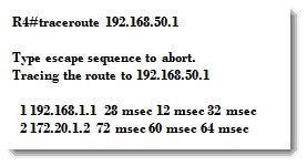 004-traceroute-from-R4-to-the-target-destination-Cisco-Routers