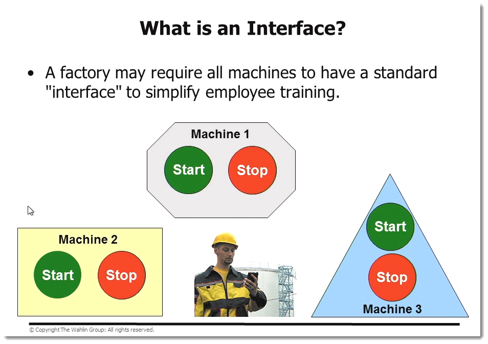 Video – Getting Started with C# Interfaces by Dan Wahlin