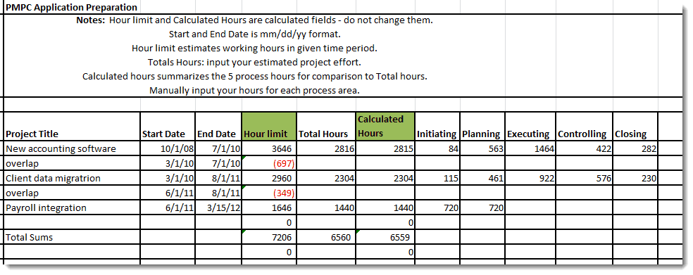 Applying for the PMP Exam: Hours, what about my hours? Download