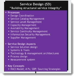 002-service-designconcepts-of-the-service-lifecycle-ITIL-foundation