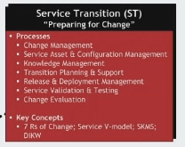 004-service-transition-st-concepts-of-the-service-lifecycle-ITIL-foundation