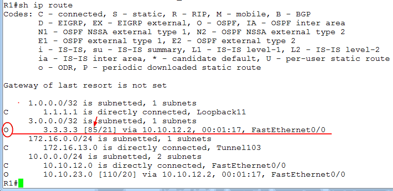 Understanding the distance command on cisco routers 007 eigrp distance command on cisco routers greentooth Images