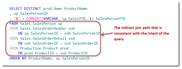010-SQL-Server-Join-Paths-query