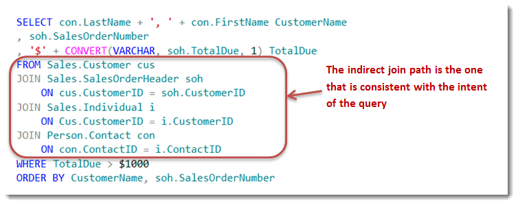 015-SQL-Server-Join-Paths-query
