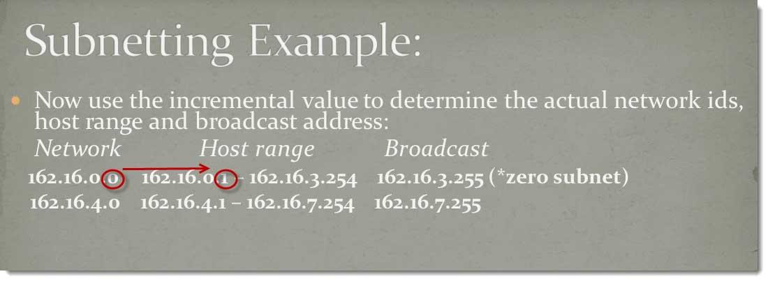 Subnetting a TCP/IP Network using Magic Box Method - Windows