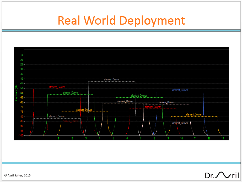 003-Real-World-Deployment-Wireless