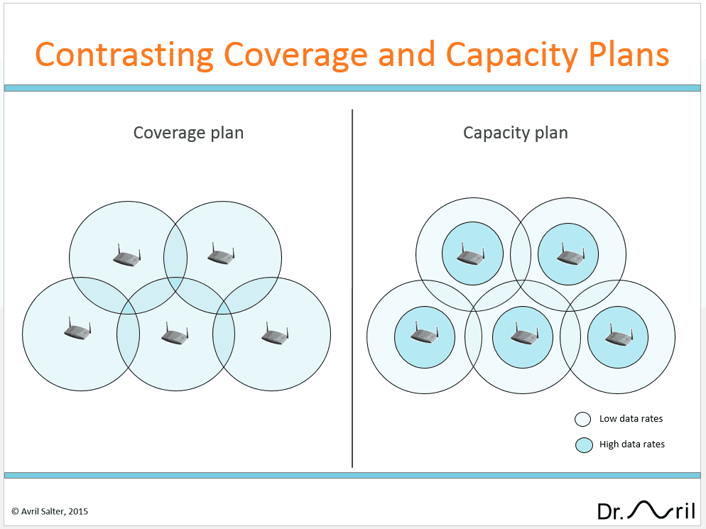 004-Contrasting-Coverage-Capacity-Plans-Wireless