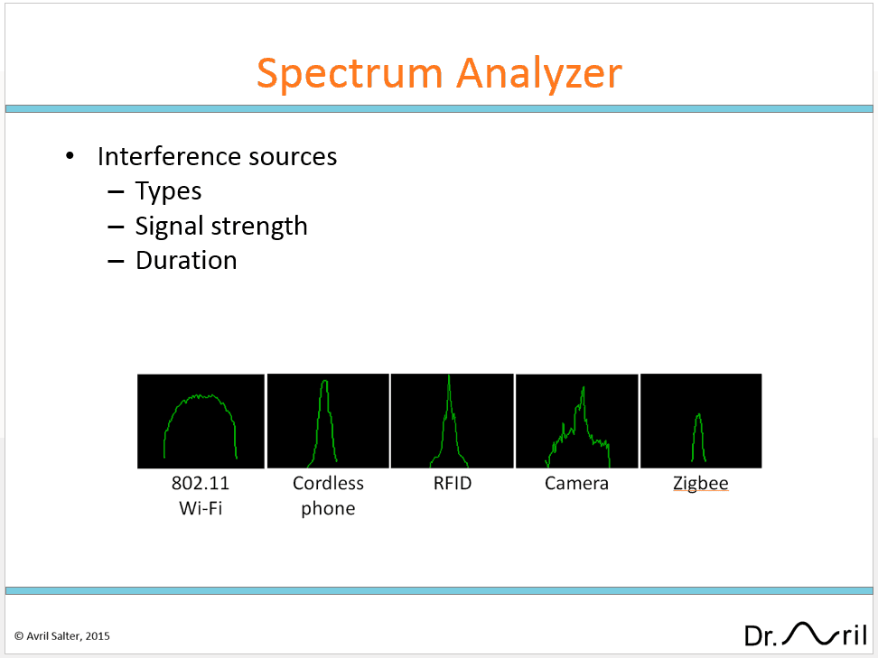 003spectrum-analyzer-impact-on-Sources-of-Interference