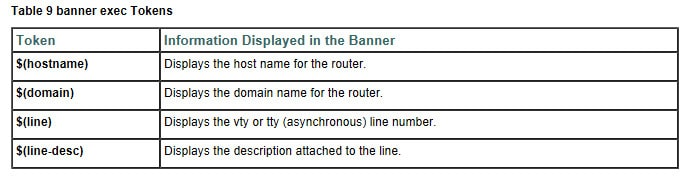 004-RTR-spiff-up-your-banners-in-Cisco-IOS