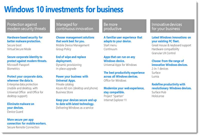 001-Windows-10-investments-for-business