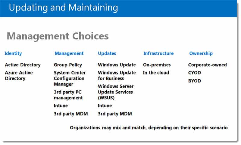 003-Windows-10-Upgrading-and-Maintaining-choices