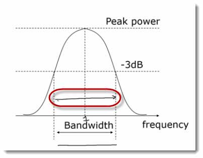 012-Problems-when-deploying-the-2_4-gigahert-band-in-WiFi-Networks