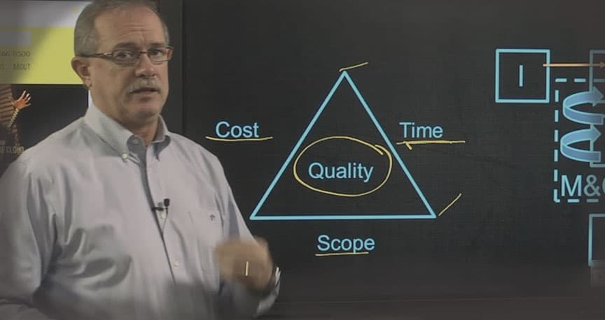 Agile and Scrum Master Terminology in Project Management video image