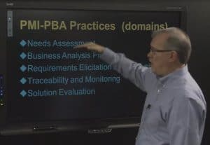 PMI-PBA Business Analysis Tools video training image by Interface