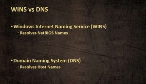Understanding Dynamic Name Resolution Services (DNS) and (WINS)